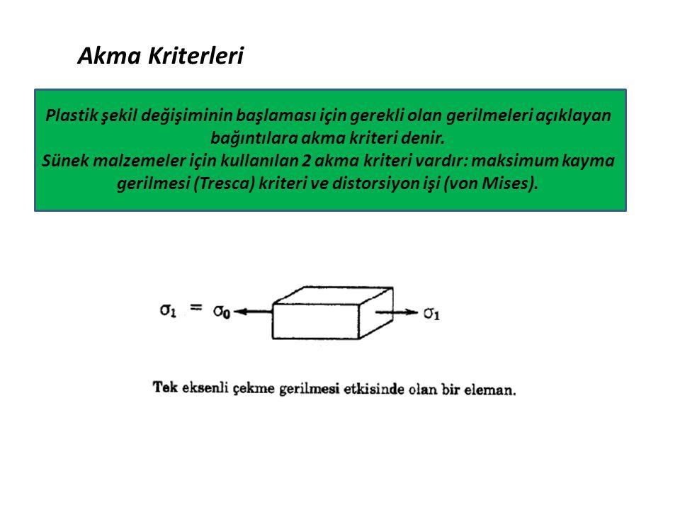 Maksimum kayma gerilmesi (Tresca) kriteri Plastik şekil değişimine başladığı anda maksimum kayma gerilmesi kritik bir değer alır Malzemenin basit çekme halindeki akma sınırı σ Y ise Asal gerilmeler σ 1 > σ 2 > σ 3 olmak üzere Çekme gerilmeleri pozitif, basma gerilmeleri negatif Tresca Kriteri