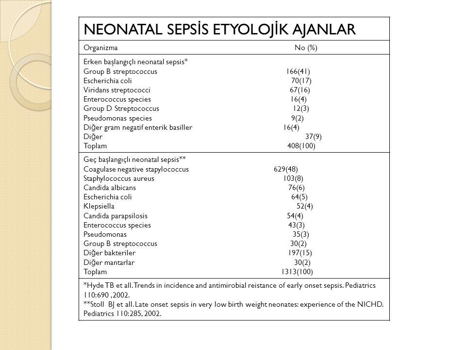 NEONATAL SEPS İ S ETYOLOJ İ K AJANLAR Organizma No (%) Erken başlangıçlı neonatal sepsis* Group B streptococcus 166(41) Escherichia coli 70(17) Virida