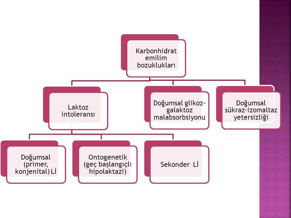 Karbonhidrat emilim bozuklukları Laktoz intoleransı Doğumsal (primer, konjenital) Lİ Ontogenetik (geç başlangıçlı hipolaktazi) Sekonder Lİ Doğumsal gl