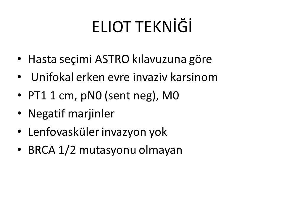 ELIOT TEKNİĞİ Hasta seçimi ASTRO kılavuzuna göre Unifokal erken evre invaziv karsinom PT1 1 cm, pN0 (sent neg), M0 Negatif marjinler Lenfovasküler inv