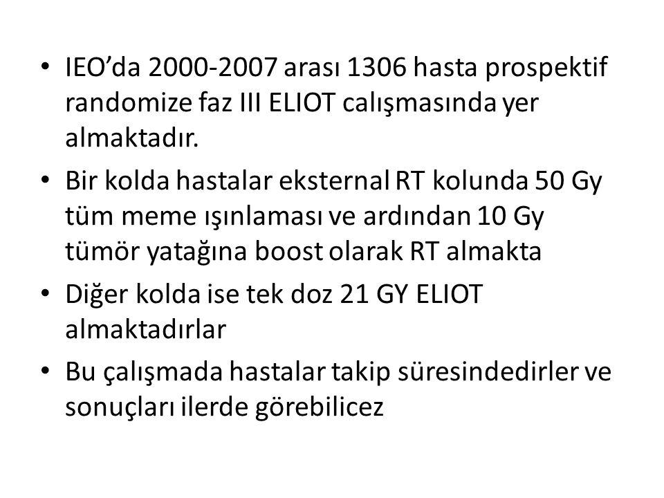 IEO'da 2000-2007 arası 1306 hasta prospektif randomize faz III ELIOT calışmasında yer almaktadır. Bir kolda hastalar eksternal RT kolunda 50 Gy tüm me