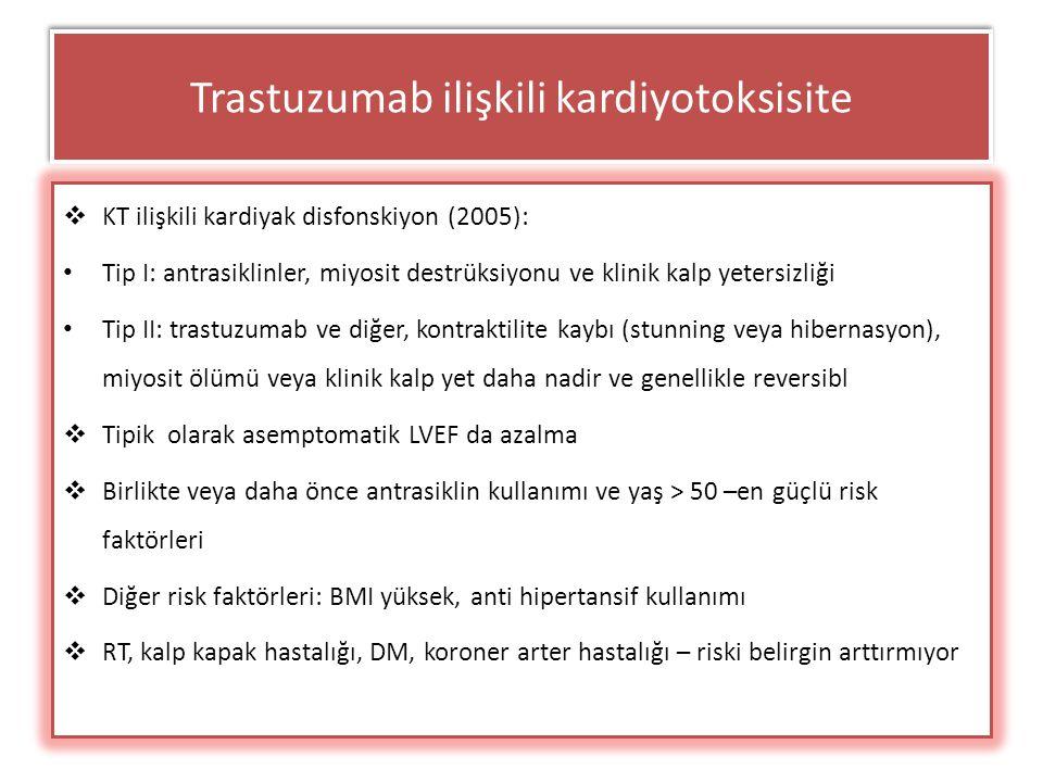 Trastuzumab ilişkili kardiyotoksisite  KT ilişkili kardiyak disfonskiyon (2005): Tip I: antrasiklinler, miyosit destrüksiyonu ve klinik kalp yetersiz