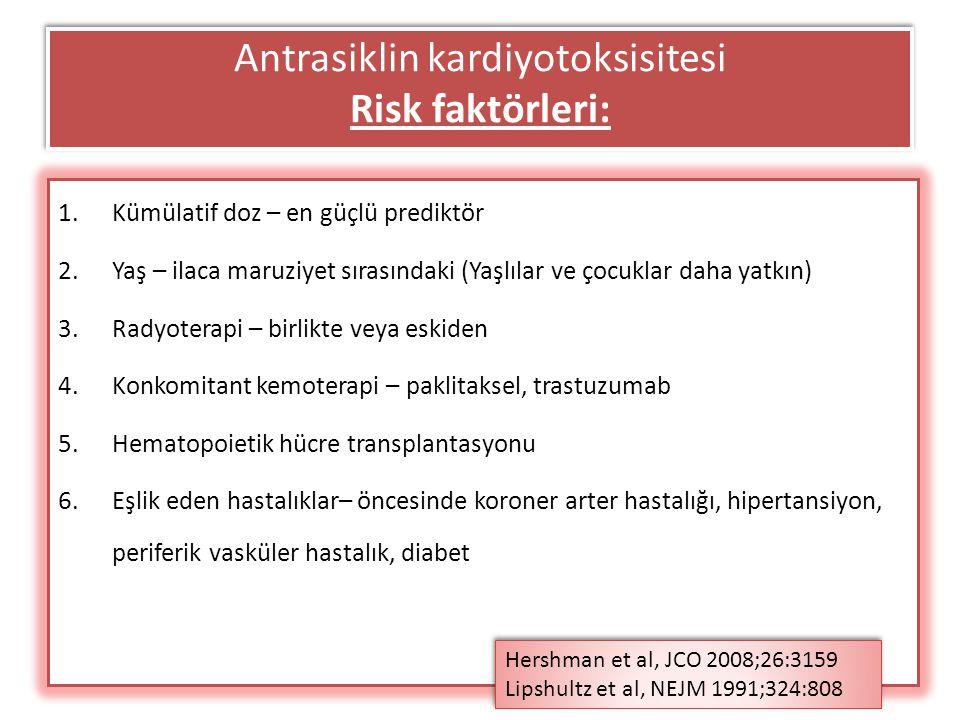 Antrasiklin kardiyotoksisitesi Risk faktörleri: Kümülatif doz: 3941 hasta –antrasiklin ile tedavi edilmiş  88 hastada semptomatik kalp yet.