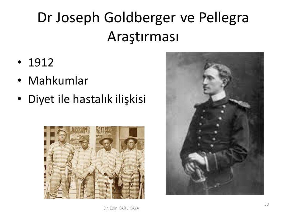 Dr Joseph Goldberger ve Pellegra Araştırması 1912 Mahkumlar Diyet ile hastalık ilişkisi Dr. Esin KARLIKAYA 30