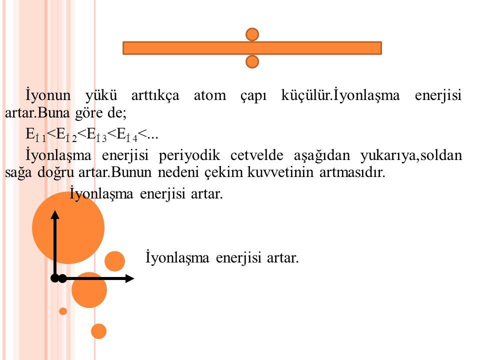 İyonun yükü arttıkça atom çapı küçülür.İyonlaşma enerjisi artar.Buna göre de; E İ 1 <E İ 2 <E İ 3 <E İ 4 <... İyonlaşma enerjisi periyodik cetvelde aş