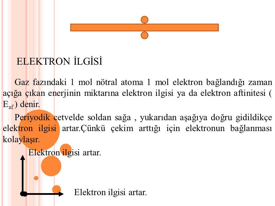 ELEKTRON İLGİSİ Gaz fazındaki 1 mol nötral atoma 1 mol elektron bağlandığı zaman açığa çıkan enerjinin miktarına elektron ilgisi ya da elektron aftinitesi ( E af ) denir.