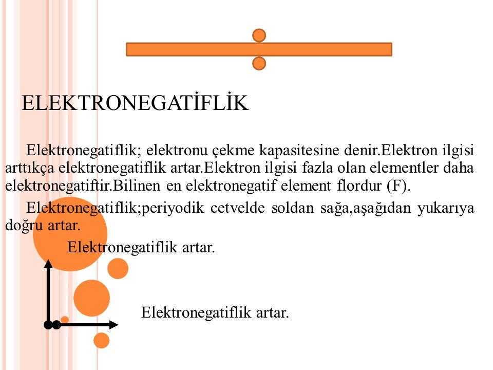 ELEKTRONEGATİFLİK Elektronegatiflik; elektronu çekme kapasitesine denir.Elektron ilgisi arttıkça elektronegatiflik artar.Elektron ilgisi fazla olan elementler daha elektronegatiftir.Bilinen en elektronegatif element flordur (F).