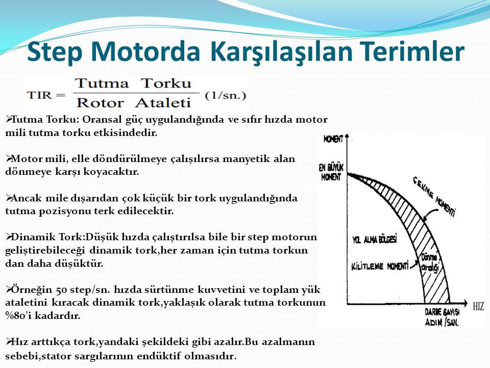 Step Motorda Karşılaşılan Terimler  Tutma Torku: Oransal güç uygulandığında ve sıfır hızda motor mili tutma torku etkisindedir.  Motor mili, elle dö