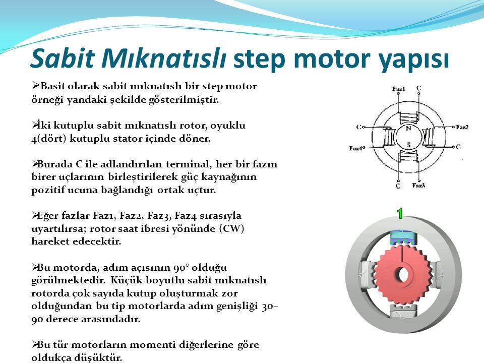 Sabit Mıknatıslı step motor yapısı  Basit olarak sabit mıknatıslı bir step motor örneği yandaki şekilde gösterilmiştir.  İki kutuplu sabit mıknatısl