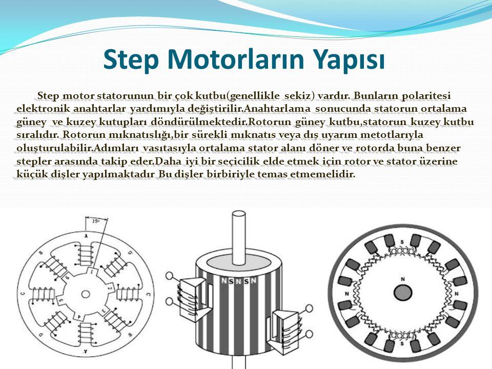 Step Motor Çeşitleri Rotor yapısına göre step motorlar 3'e ayrılır; Değişken relüktanslı step motorlar 1.Tek parçalı 2.Çok parçalı Sabit Mıknatıslı step motorlar Karışık Yapılı step motorlar