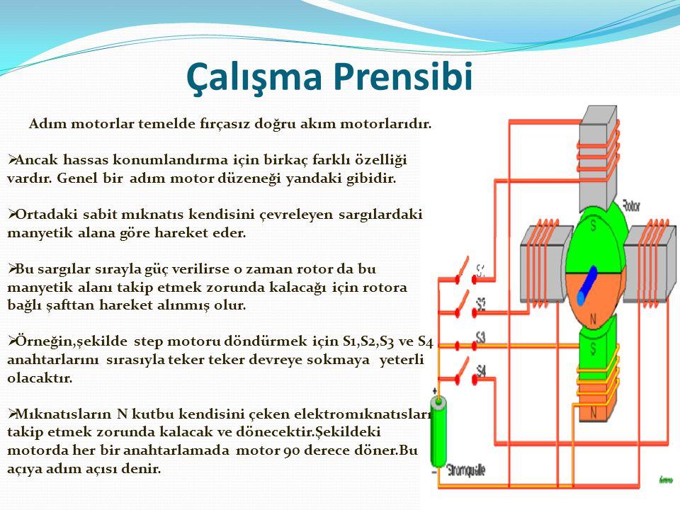 Çalışma Prensibi Adım motorlar temelde fırçasız doğru akım motorlarıdır.  Ancak hassas konumlandırma için birkaç farklı özelliği vardır. Genel bir ad