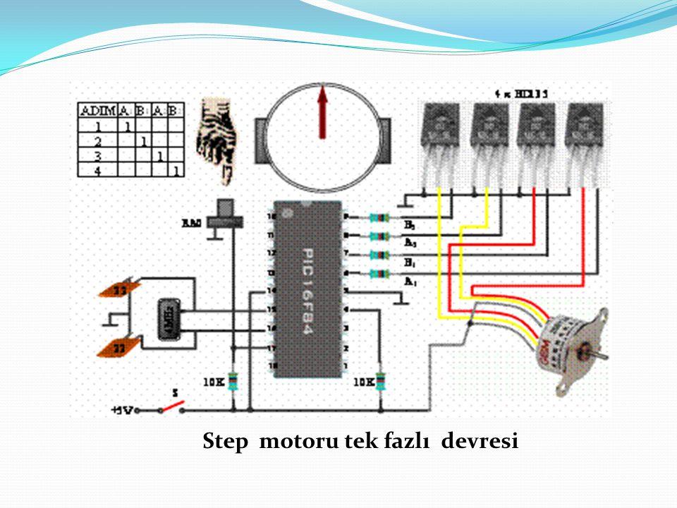Çalışma Prensibi Adım motoru,bir daire içindeki elektromanyetik alanların dönüşü ile ifade edilebilir.