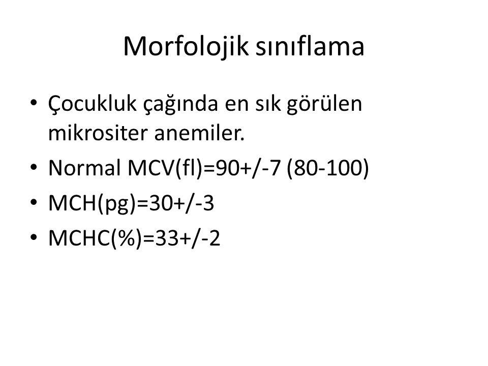 Morfolojik sınıflama Çocukluk çağında en sık görülen mikrositer anemiler. Normal MCV(fl)=90+/-7 (80-100) MCH(pg)=30+/-3 MCHC(%)=33+/-2