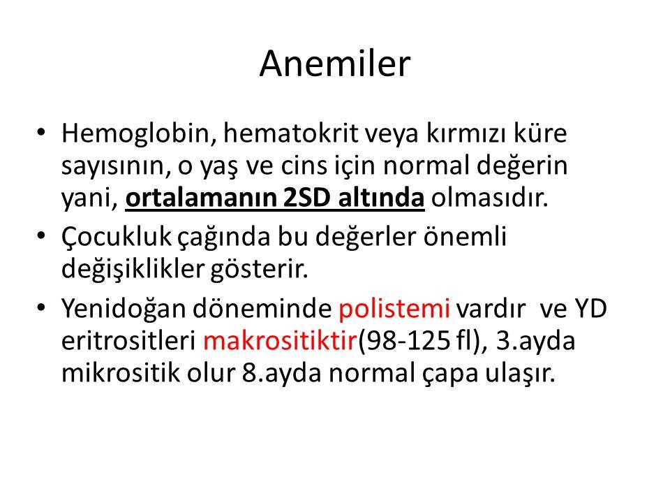 anemiler Yenidoğan dönemindeki polistemiyi (Hb:ort 16.8(14-20)g/dl)takiben 2.5 aylıkken süt çocukluğunun fizyolojik anemisi ortaya çıkar.