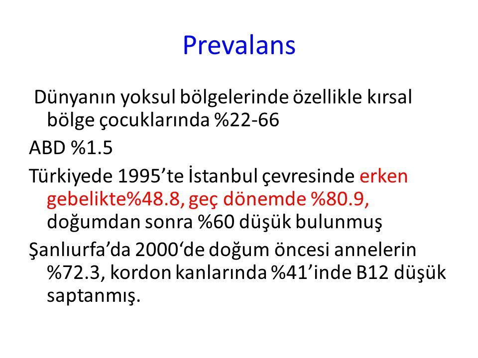 Prevalans Dünyanın yoksul bölgelerinde özellikle kırsal bölge çocuklarında %22-66 ABD %1.5 Türkiyede 1995'te İstanbul çevresinde erken gebelikte%48.8, geç dönemde %80.9, doğumdan sonra %60 düşük bulunmuş Şanlıurfa'da 2000'de doğum öncesi annelerin %72.3, kordon kanlarında %41'inde B12 düşük saptanmış.