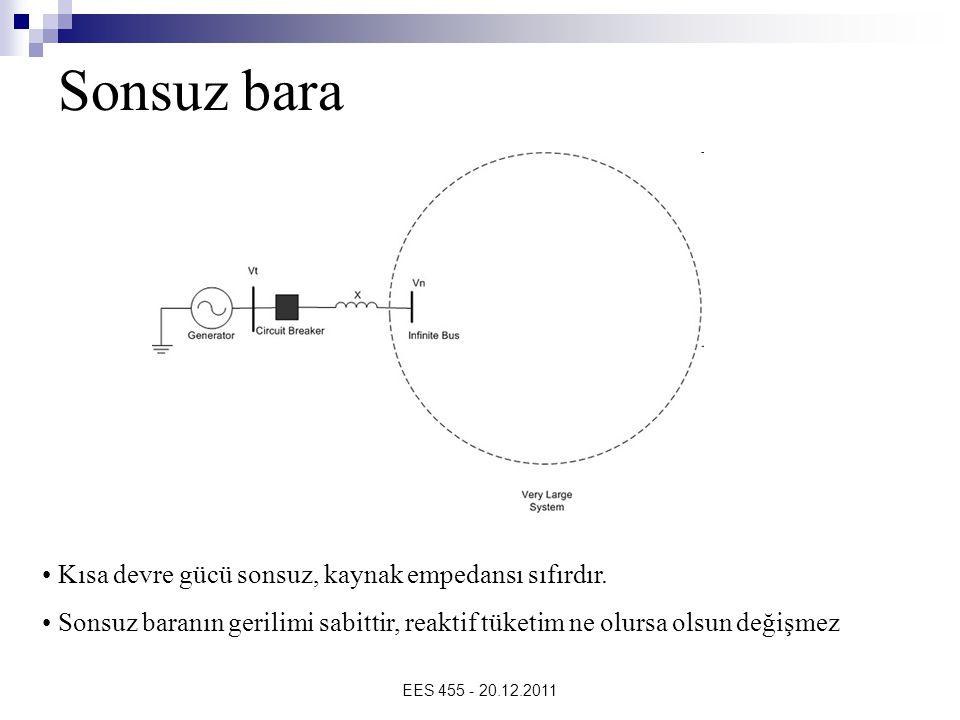 EES 455 - 20.12.2011 Sonsuz bara Kısa devre gücü sonsuz, kaynak empedansı sıfırdır. Sonsuz baranın gerilimi sabittir, reaktif tüketim ne olursa olsun