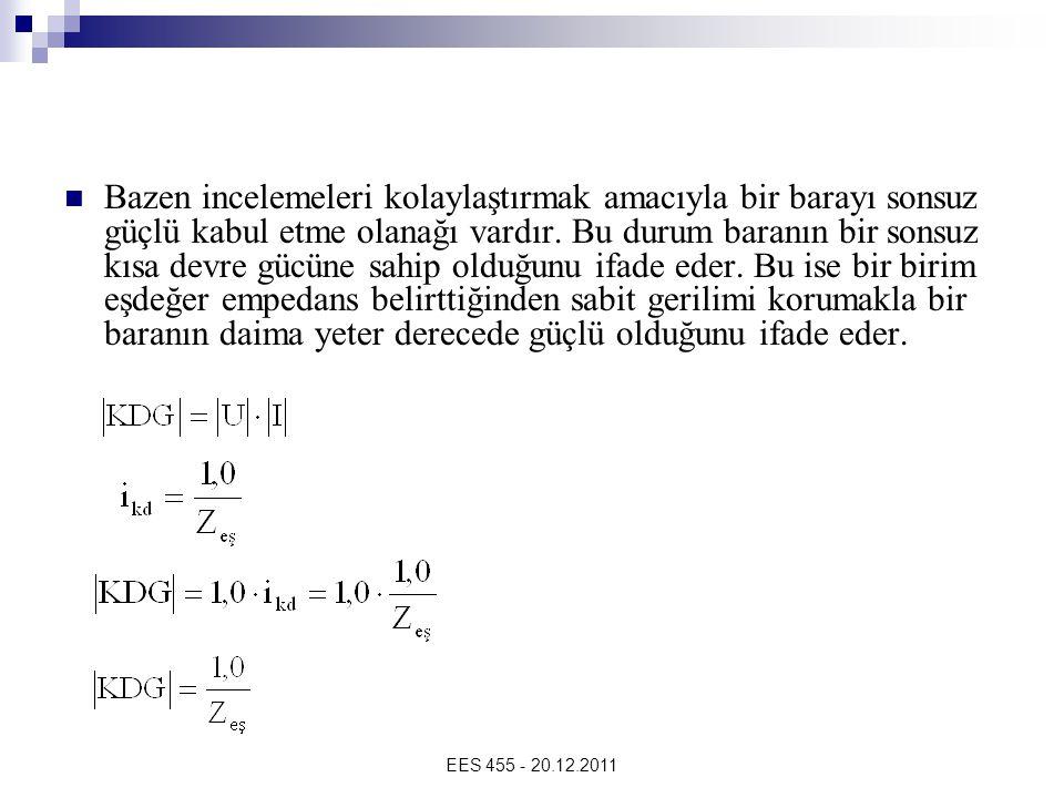 EES 455 - 20.12.2011 Bazen incelemeleri kolaylaştırmak amacıyla bir barayı sonsuz güçlü kabul etme olanağı vardır. Bu durum baranın bir sonsuz kısa de