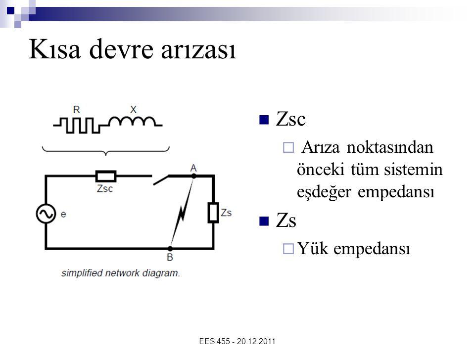 EES 455 - 20.12.2011 Kısa devre arızası Zsc  Arıza noktasından önceki tüm sistemin eşdeğer empedansı Zs  Yük empedansı