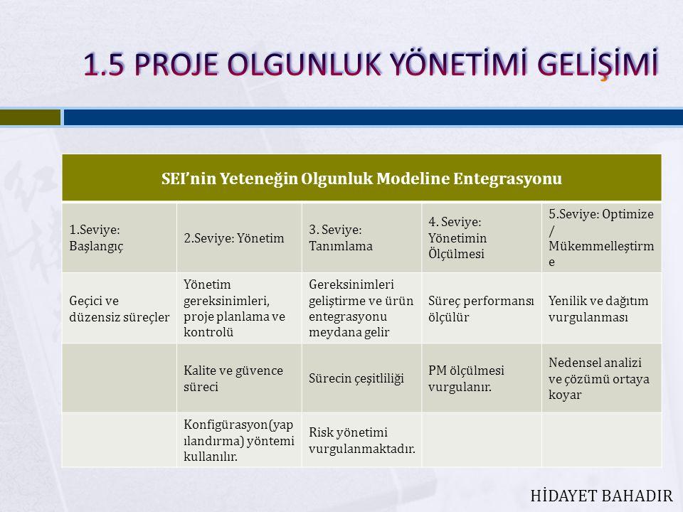 SEI'nin Yeteneğin Olgunluk Modeline Entegrasyonu 1.Seviye: Başlangıç 2.Seviye: Yönetim 3.