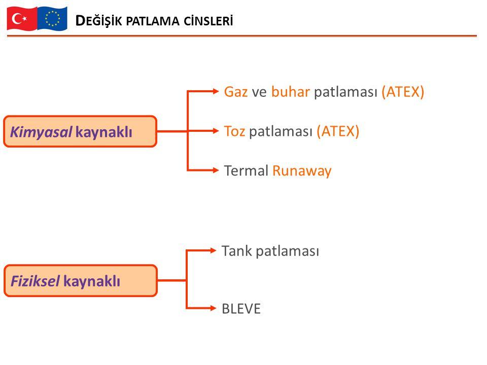 BLEVE Tank patlaması Gaz ve buhar patlaması (ATEX) Toz patlaması (ATEX) Termal Runaway Kimyasal kaynaklı Fiziksel kaynaklı D EĞİŞİK PATLAMA CİNSLERİ