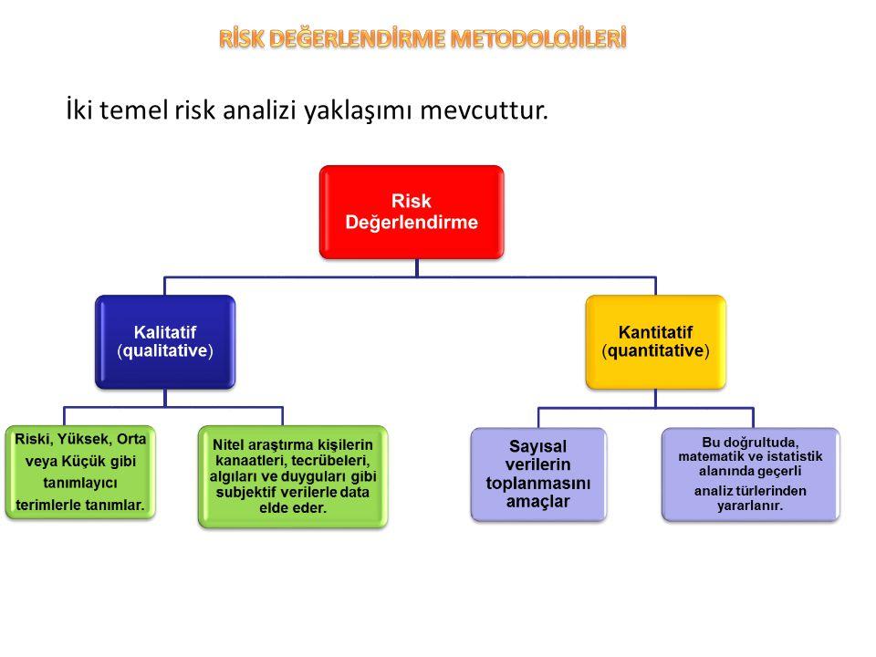 İki temel risk analizi yaklaşımı mevcuttur.