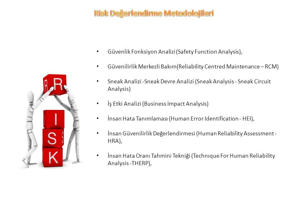 Güvenlik Fonksiyon Analizi (Safety Function Analysis), Güvenilirlik Merkezli Bakım(Reliability Centred Maintenance – RCM) Sneak Analizi -Sneak Devre Analizi (Sneak Analysis - Sneak Circuit Analysis) İş Etki Analizi (Business Impact Analysis) İnsan Hata Tanımlaması (Human Error Identification - HEI), İnsan Güvenilirlik Değerlendirmesi (Human Reliability Assessment - HRA), İnsan Hata Oranı Tahmini Tekniği (Technıque For Human Reliability Analysis -THERP),