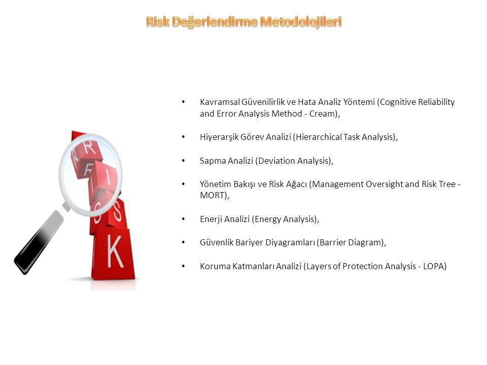 Kavramsal Güvenilirlik ve Hata Analiz Yöntemi (Cognitive Reliability and Error Analysis Method - Cream), Hiyerarşik Görev Analizi (Hierarchical Task Analysis), Sapma Analizi (Deviation Analysis), Yönetim Bakışı ve Risk Ağacı (Management Oversight and Risk Tree - MORT), Enerji Analizi (Energy Analysis), Güvenlik Bariyer Diyagramları (Barrier Diagram), Koruma Katmanları Analizi (Layers of Protection Analysis - LOPA)