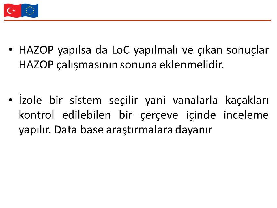 HAZOP yapılsa da LoC yapılmalı ve çıkan sonuçlar HAZOP çalışmasının sonuna eklenmelidir.