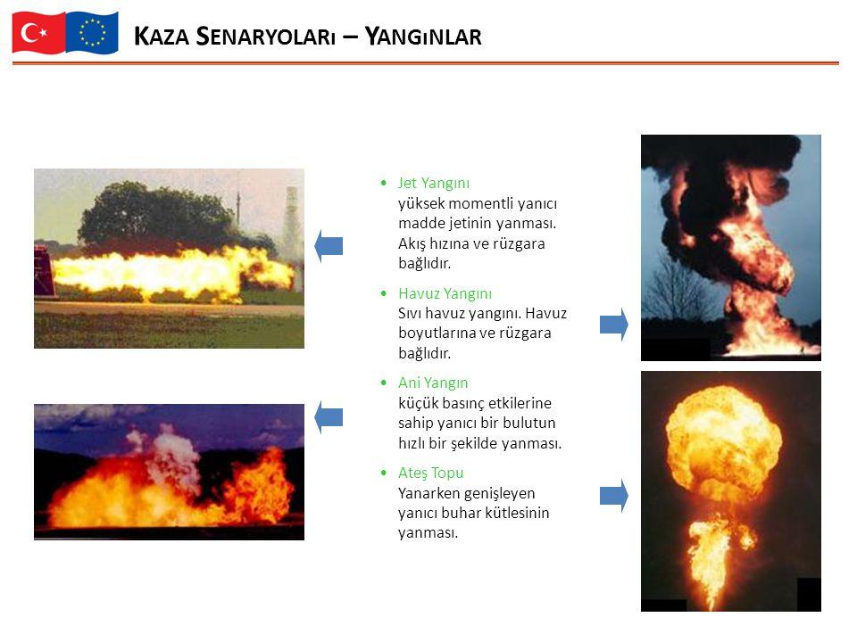 Jet Yangını yüksek momentli yanıcı madde jetinin yanması.