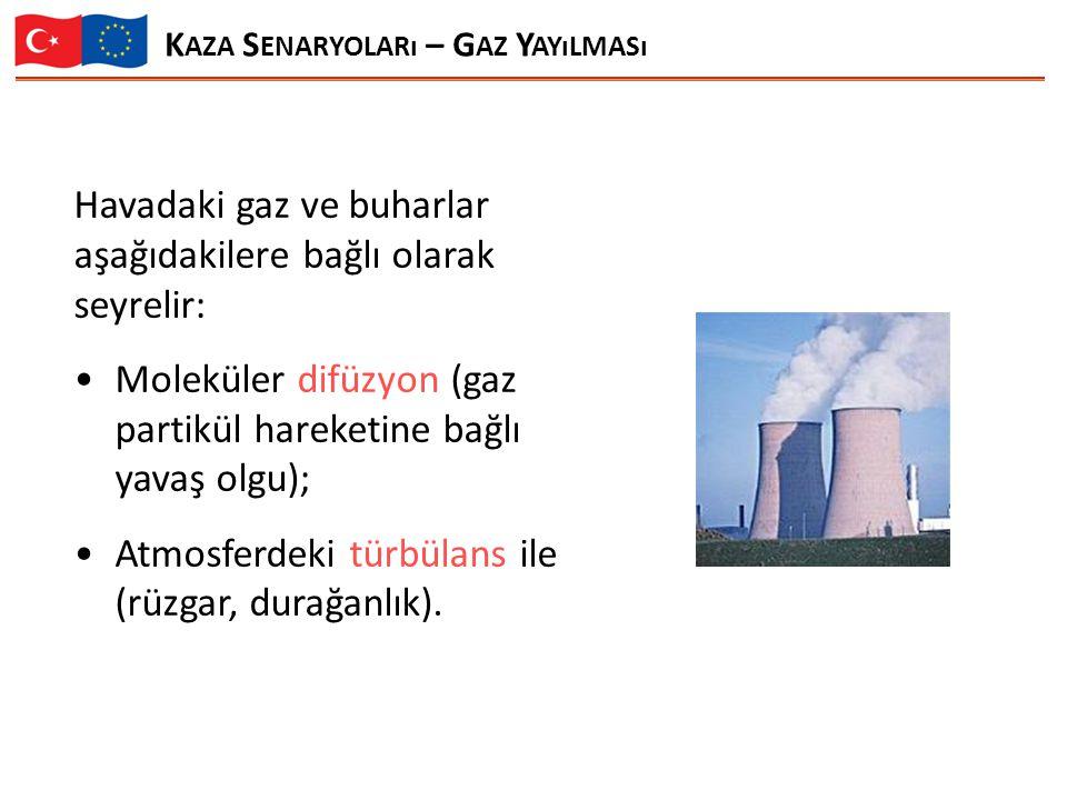 Havadaki gaz ve buharlar aşağıdakilere bağlı olarak seyrelir: Moleküler difüzyon (gaz partikül hareketine bağlı yavaş olgu); Atmosferdeki türbülans ile (rüzgar, durağanlık).