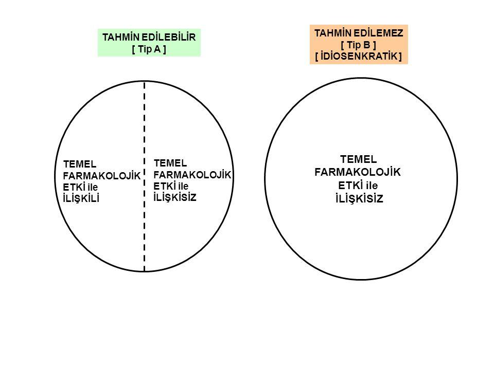 TAHMİN EDİLEBİLİR [ Tip A ] TAHMİN EDİLEMEZ [ Tip B ] [ İDİOSENKRATİK ] TEMEL FARMAKOLOJİK ETKİ ile İLİŞKİLİ TEMEL FARMAKOLOJİK ETKİ ile İLİŞKİSİZ TEM