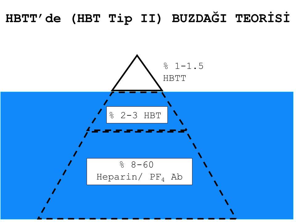 % 1-1.5 HBTT % 2-3 HBT % 8-60 Heparin/ PF 4 Ab HBTT'de (HBT Tip II) BUZDAĞI TEORİSİ