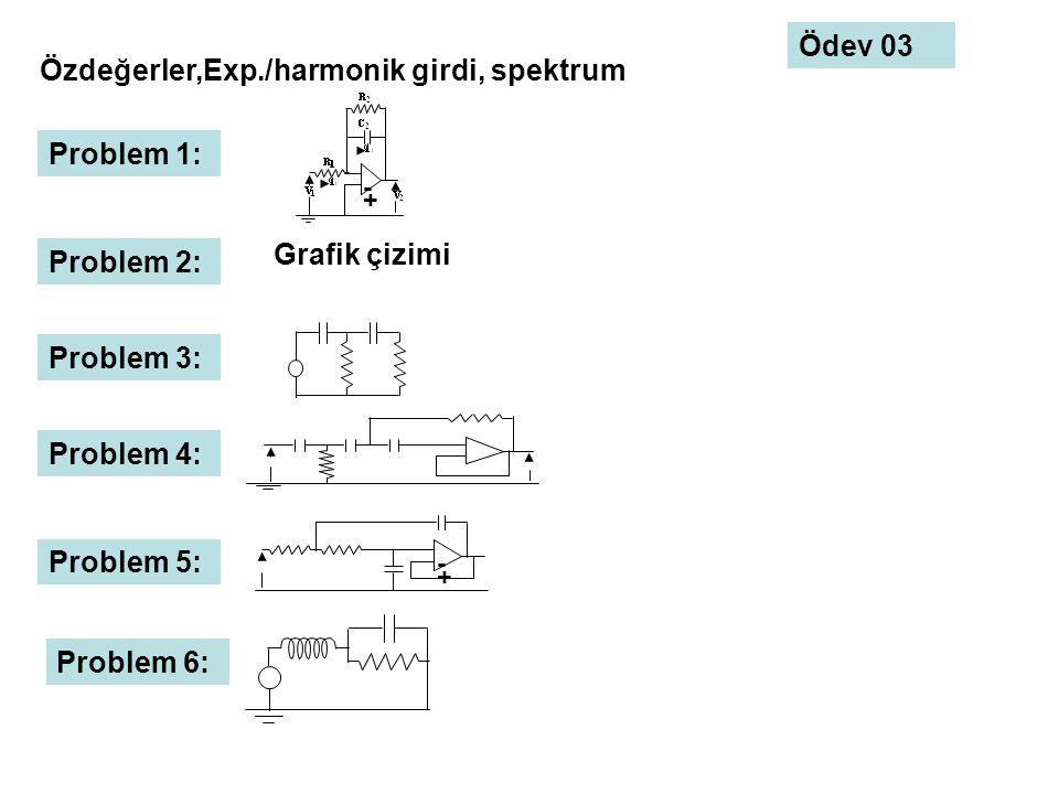 Problem 1: Ödev 03 Özdeğerler,Exp./harmonik girdi, spektrum Problem 2: Problem 3: Problem 5: - + Problem 6: Grafik çizimi Problem 4: - +