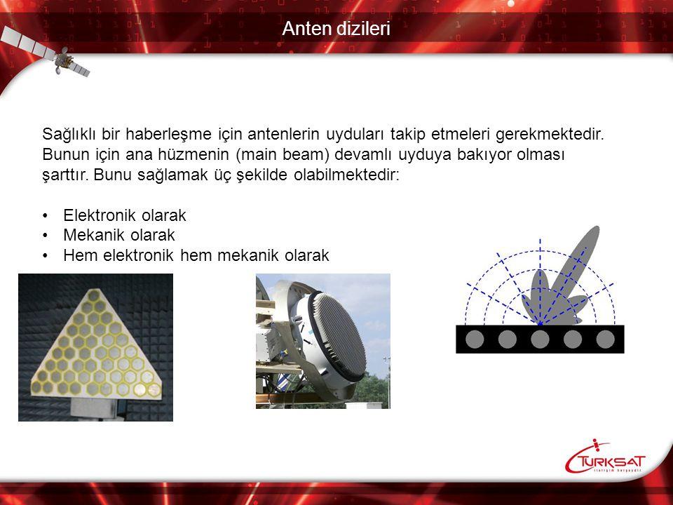Anten dizileri Elektronik ana hüzme döndürmesi Ana hüzmenin yönü sabit anten dizisindeki elemanlar arasındaki fazlarla oynayarak değiştirilebilmektedir.