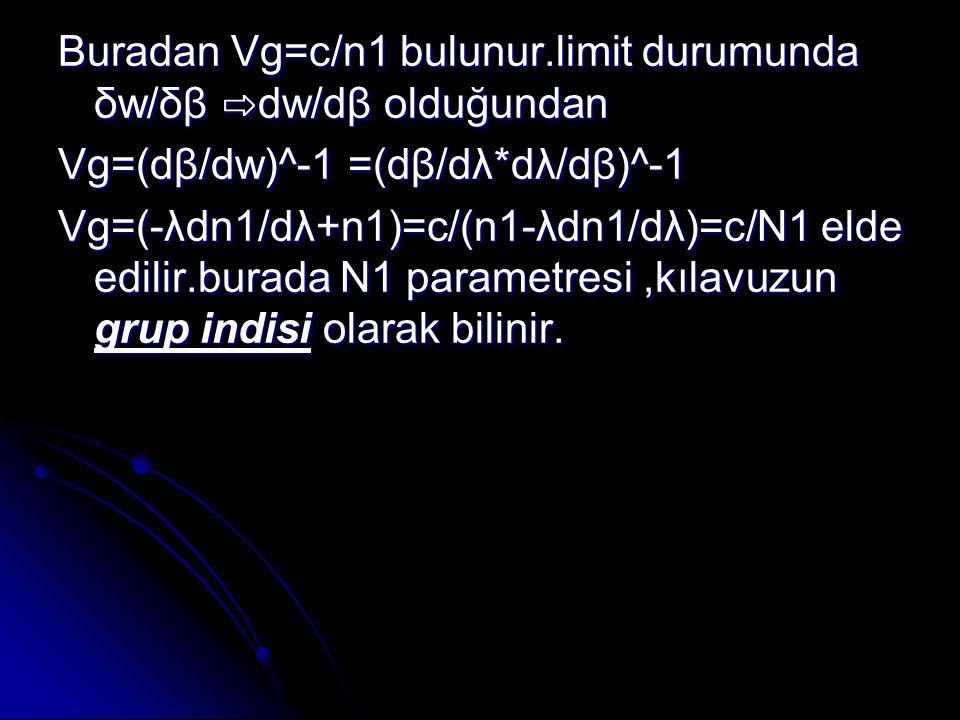 Buradan Vg=c/n1 bulunur.limit durumunda δw/δβ ⇨ dw/dβ olduğundan Vg=(dβ/dw)^-1 =(dβ/dλ*dλ/dβ)^-1 Vg=(-λdn1/dλ+n1)=c/(n1-λdn1/dλ)=c/N1 elde edilir.bura