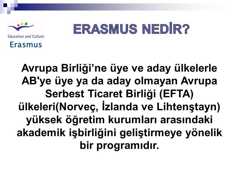Erasmus Erasmus programı 1987 den beri uygulanmakta olup 1995 te Socrates (LLP) programları kapsamına alınmıştır.