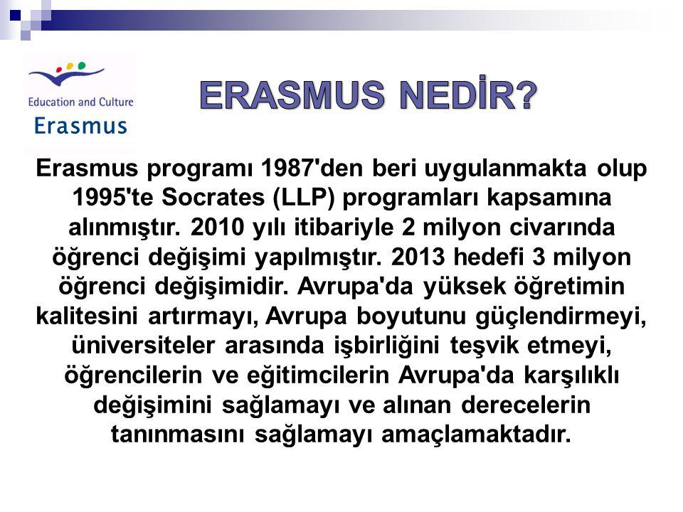 Erasmus  Erasmus bir burs programı değildir.