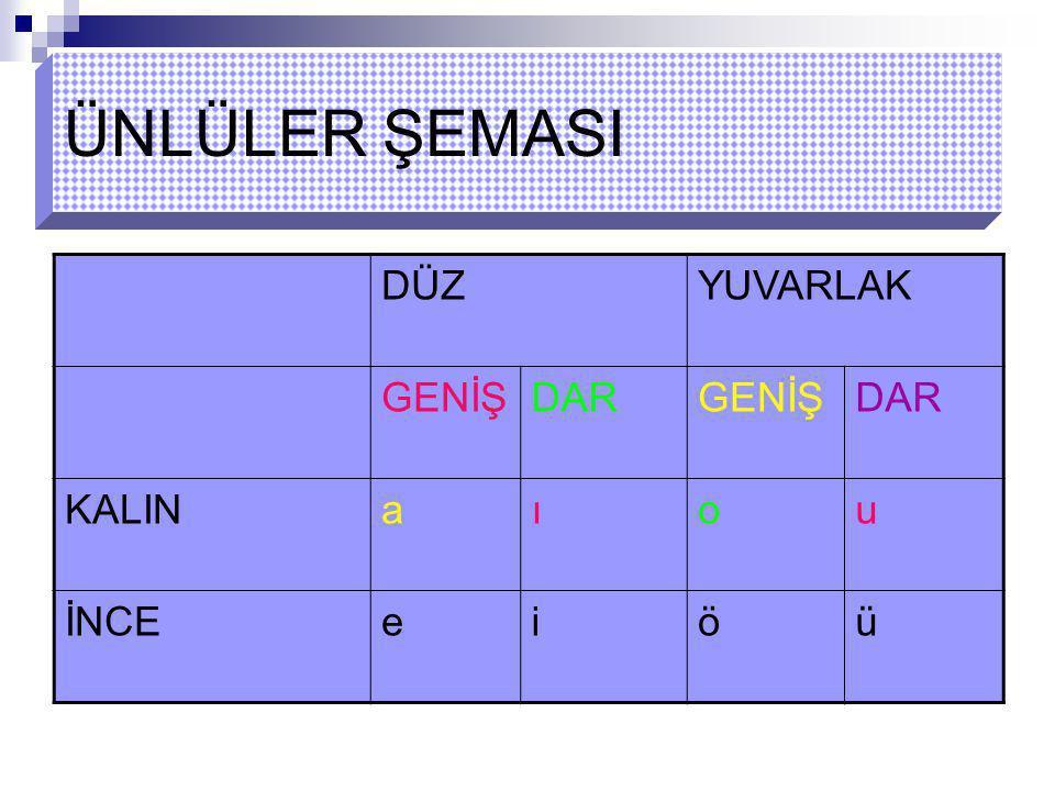 BÜYÜK ÜNLÜ UYUMU KURALI A.Türkçe bir sözcüğün ilk hecesinde kalın bir ünlü(a,ı,o,u)varsa,diğer tüm heceler de kalın ünlülerden oluşur.