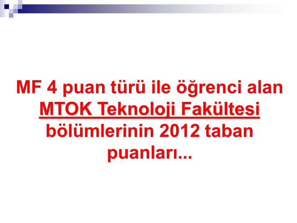 MTOK Teknoloji Fakültesi MF 4 puan türü ile öğrenci alan MTOK Teknoloji Fakültesi bölümlerinin 2012 taban puanları...