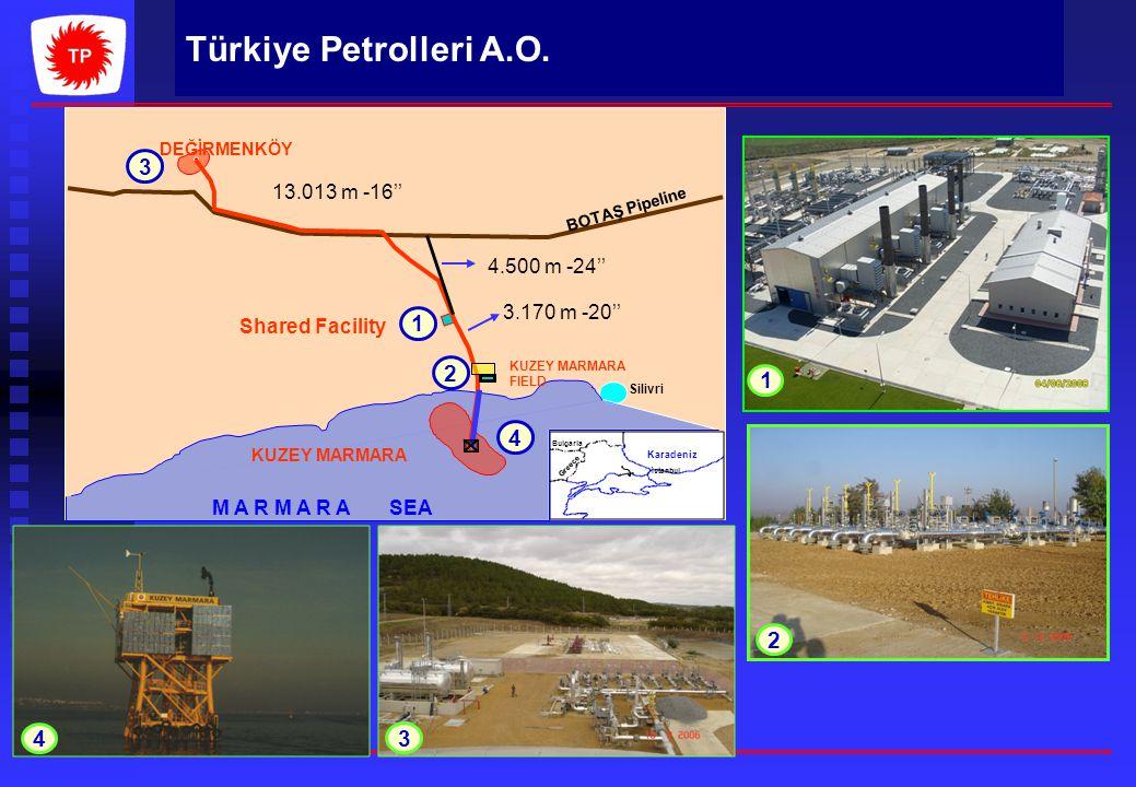 3 1 2 DEĞİRMENKÖY Karadeniz BOTAŞ Pipeline Bulgaria Greece Aegean Sea Shared Facility Silivri İstanbul KUZEY MARMARA M A R M A R A SEA KUZEY MARMARA F