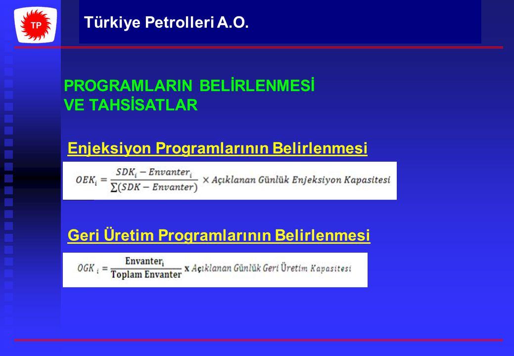 Türkiye Petrolleri A.O. PROGRAMLARIN BELİRLENMESİ VE TAHSİSATLAR Enjeksiyon Programlarının Belirlenmesi Geri Üretim Programlarının Belirlenmesi
