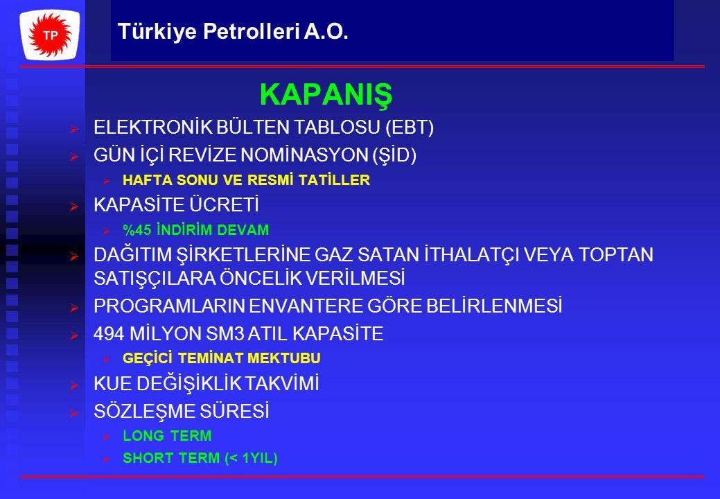 Türkiye Petrolleri A.O. KAPANIŞ   ELEKTRONİK BÜLTEN TABLOSU (EBT)   GÜN İÇİ REVİZE NOMİNASYON (ŞİD)   HAFTA SONU VE RESMİ TATİLLER   KAPASİTE