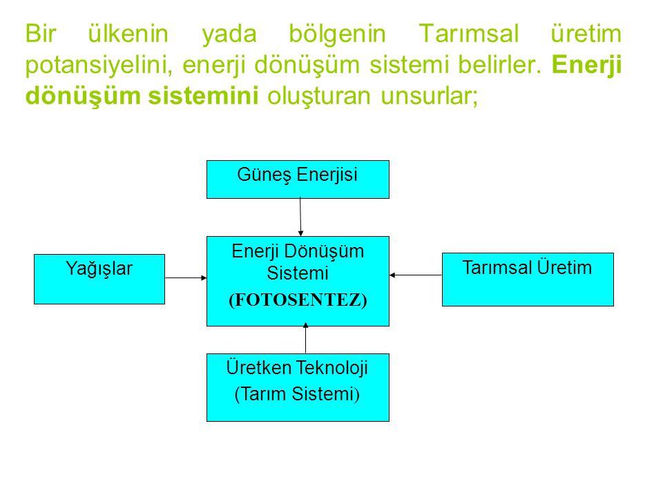 Bir ülkenin yada bölgenin Tarımsal üretim potansiyelini, enerji dönüşüm sistemi belirler.