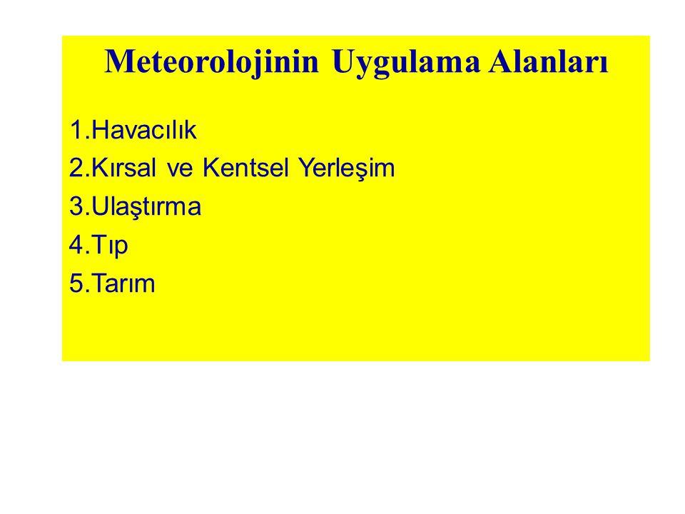 Meteorolojinin Uygulama Alanları 1.Havacılık 2.Kırsal ve Kentsel Yerleşim 3.Ulaştırma 4.Tıp 5.Tarım