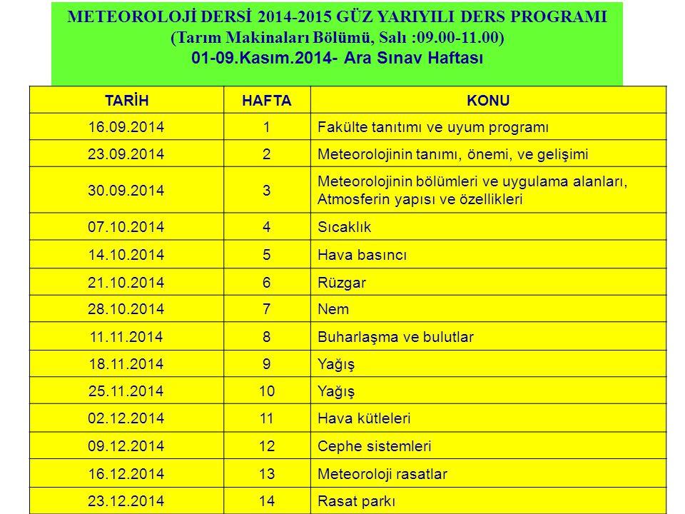 METEOROLOJİ DERSİ 2014-2015 GÜZ YARIYILI DERS PROGRAMI (Tarım Makinaları Bölümü, Salı :09.00-11.00) 01-09.Kasım.2014- Ara Sınav Haftası TARİHHAFTAKONU 16.09.20141Fakülte tanıtımı ve uyum programı 23.09.20142Meteorolojinin tanımı, önemi, ve gelişimi 30.09.20143 Meteorolojinin bölümleri ve uygulama alanları, Atmosferin yapısı ve özellikleri 07.10.20144Sıcaklık 14.10.20145Hava basıncı 21.10.20146Rüzgar 28.10.20147Nem 11.11.20148Buharlaşma ve bulutlar 18.11.20149Yağış 25.11.201410Yağış 02.12.201411Hava kütleleri 09.12.201412Cephe sistemleri 16.12.201413Meteoroloji rasatlar 23.12.201414Rasat parkı