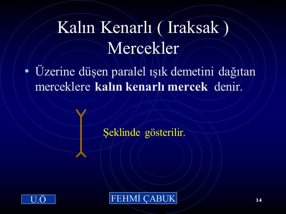 15 / 03 /2001Hazırlayan: Sevim Uslusoy13 İnce Kenarlı Merceklerde Görüntü Özellikleri-5: Cisim odak ( F ) ile optik merkez arasında ise; Görüntü özell