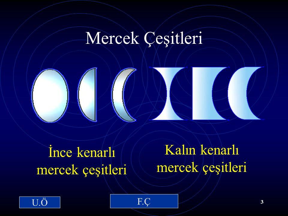 15 / 03 /2001Hazırlayan: Sevim Uslusoy2 Mercek Nedir? Kırılma olayı sonucunda ışığı toplamaya ya da dağıtmaya yarayan saydam cisimlere MERCEK denir. U
