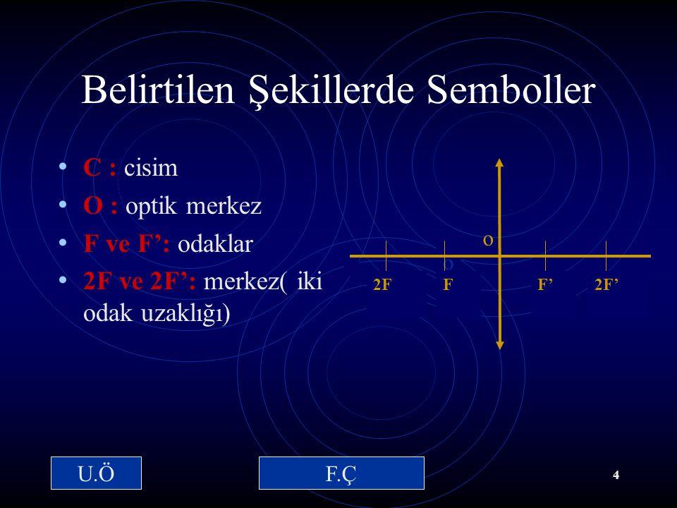 15 / 03 /2001Hazırlayan: Sevim Uslusoy3 Mercek Çeşitleri Kalın kenarlı mercek çeşitleri İnce kenarlı mercek çeşitleri U.Ö F.Ç