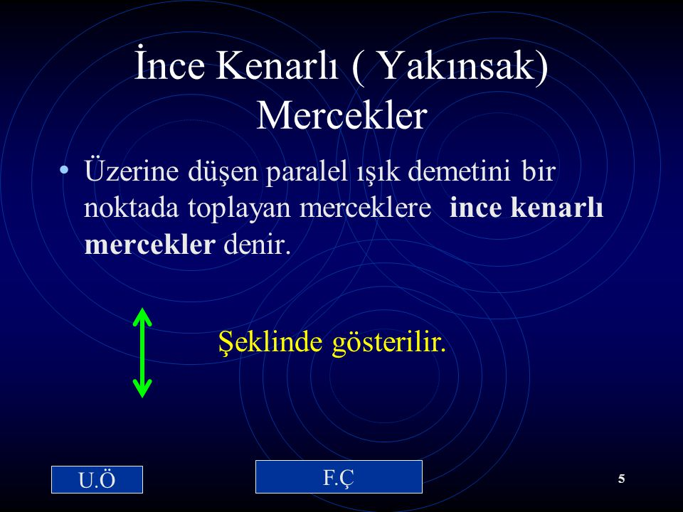 15 / 03 /2001Hazırlayan: Sevim Uslusoy4 Belirtilen Şekillerde Semboller C : cisim O : optik merkez F ve F': odaklar 2F ve 2F': merkez( iki odak uzaklı