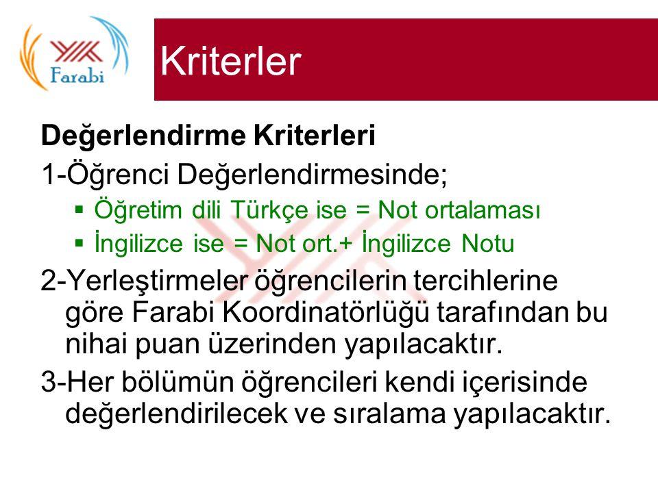 Kriterler Değerlendirme Kriterleri 1-Öğrenci Değerlendirmesinde;  Öğretim dili Türkçe ise = Not ortalaması  İngilizce ise = Not ort.+ İngilizce Notu 2-Yerleştirmeler öğrencilerin tercihlerine göre Farabi Koordinatörlüğü tarafından bu nihai puan üzerinden yapılacaktır.